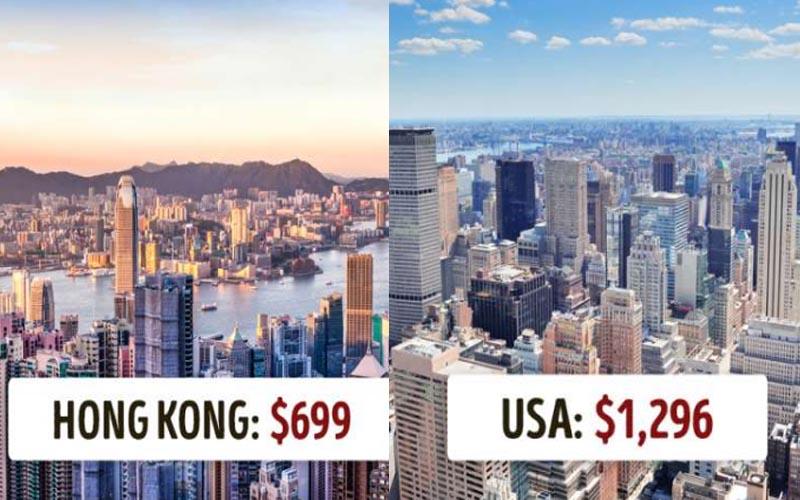 為您盤點27個國家的「基本薪資」最低的超乎你想像!