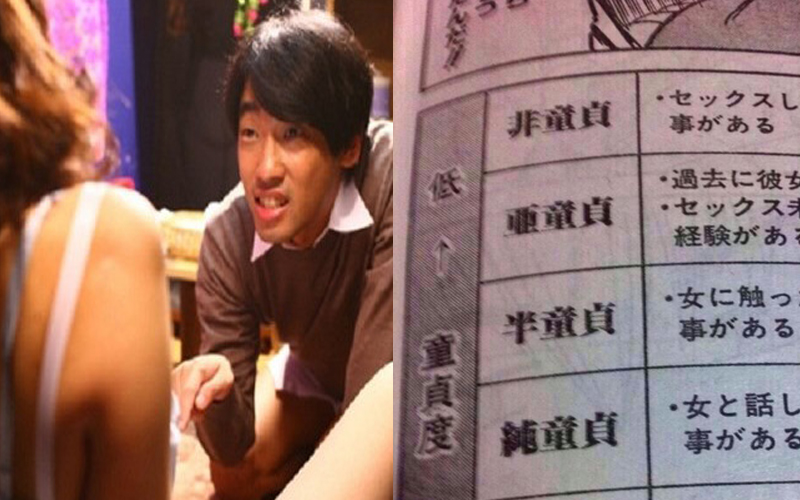 處男竟然也有分等級?日本「童貞鑑定表」判斷你是否成仙!