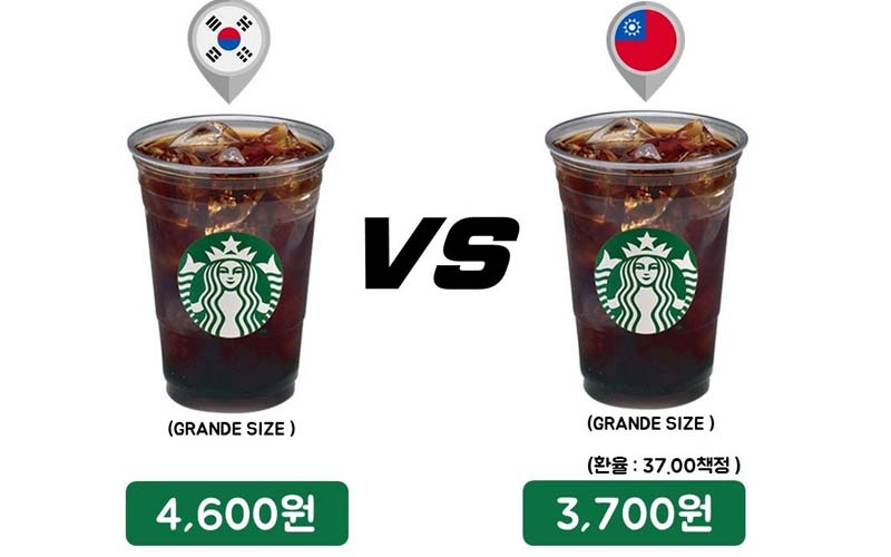 這幾張台韓物價比對圖竟讓韓國人暴動!台灣網友酸:我們薪水也很廉價唷!