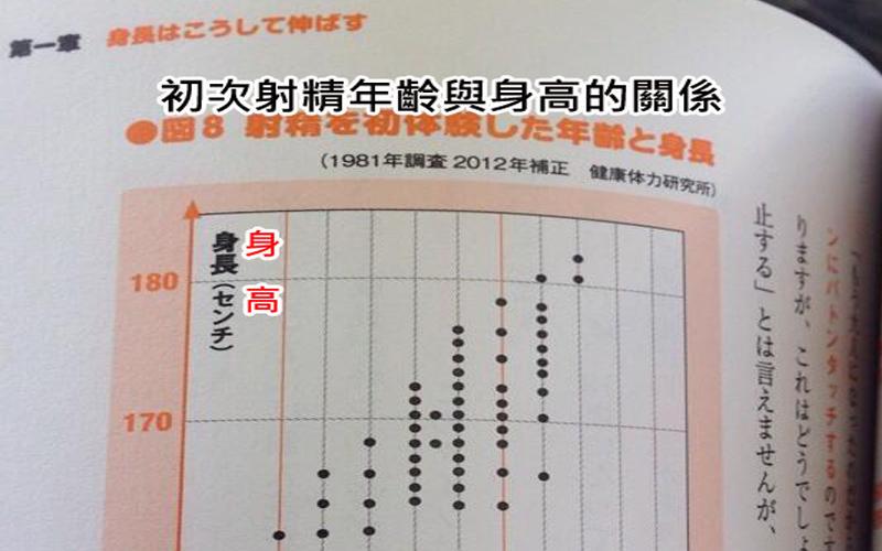 性教育的教科書上寫著「射O會影響身高的增長!」網友哭哭:後悔9歲就開槍..