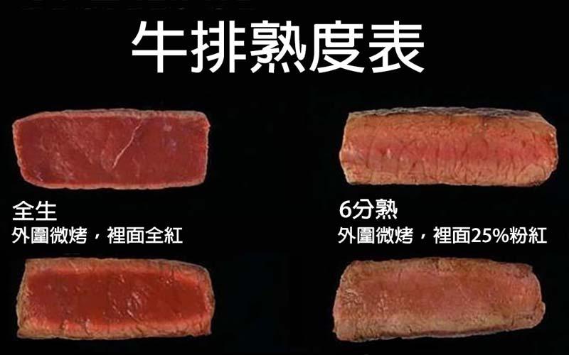 牛排到底要幾分熟才是最適合自己的口感呢?來深入了解牛排該有的熟度吧!